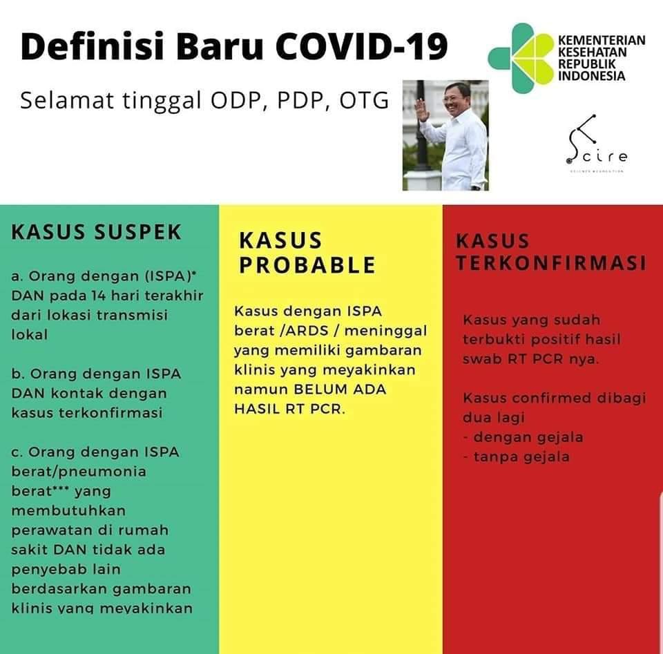 Definisi baru COVID-19